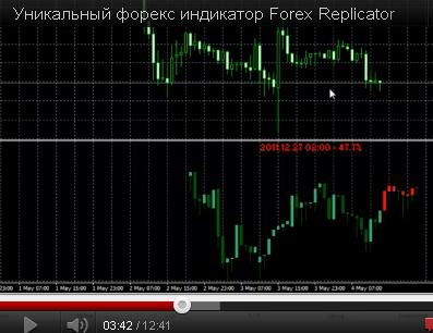 Forex - sovetniki. ucoz .ru